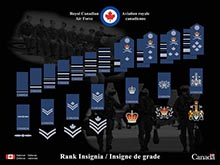 Royal Canadian Air Force Ranks and Insignia