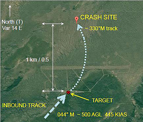 Figure 2: Aerial view of the target area and final flight path.